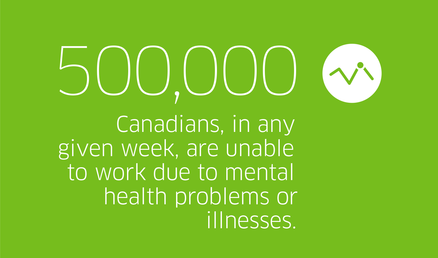 national standard | mental health commission of canada