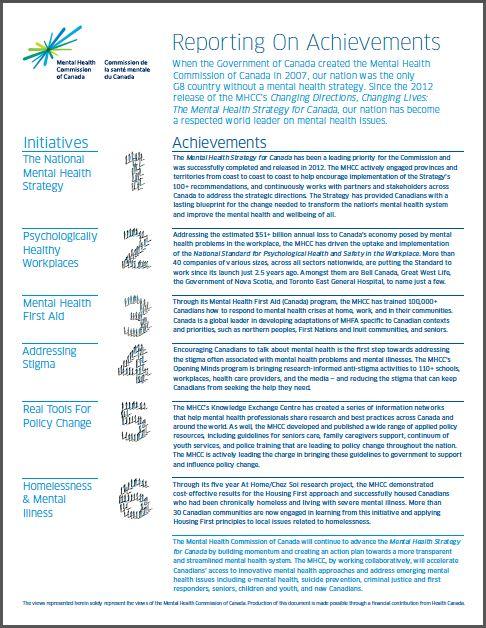 Catalyst Dec 2014 Annual Report Mental Health Commission Of Canada